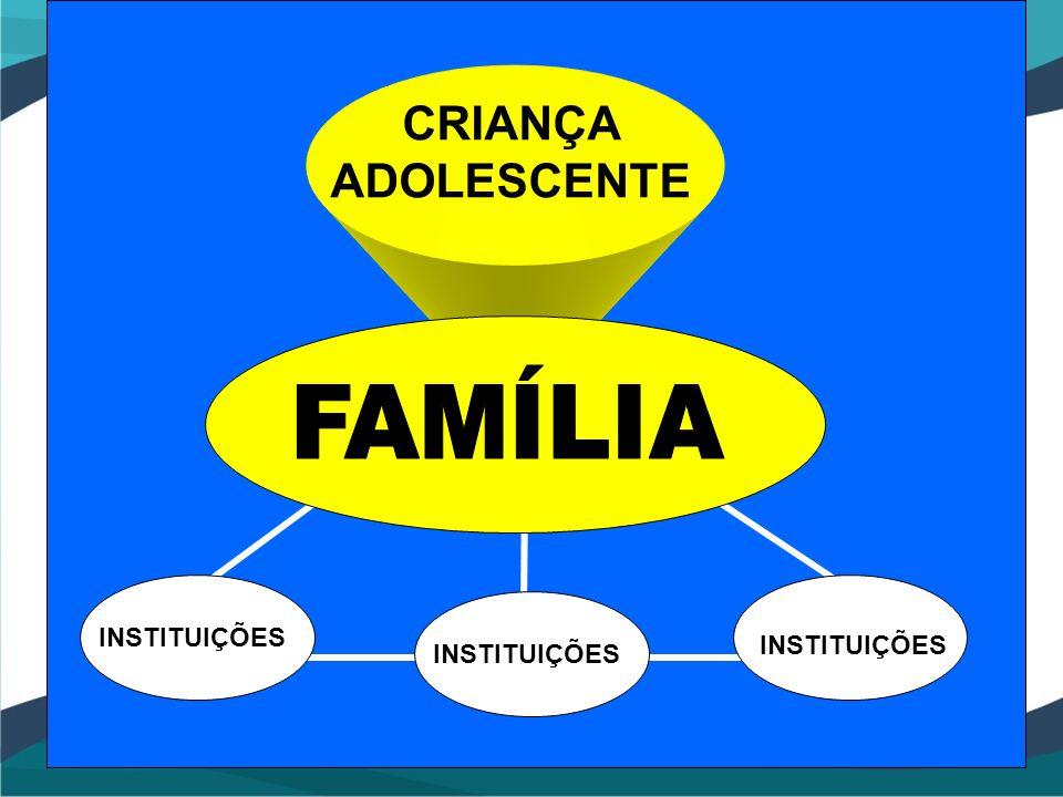 CRIANÇA ADOLESCENTE FAMÍLIA INSTITUIÇÕES INSTITUIÇÕES INSTITUIÇÕES