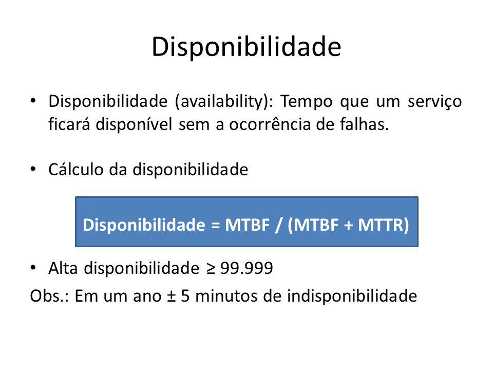 Disponibilidade = MTBF / (MTBF + MTTR)