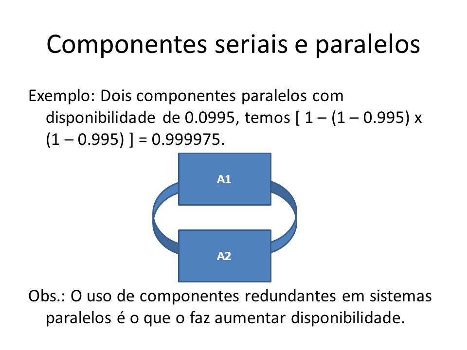 Componentes seriais e paralelos
