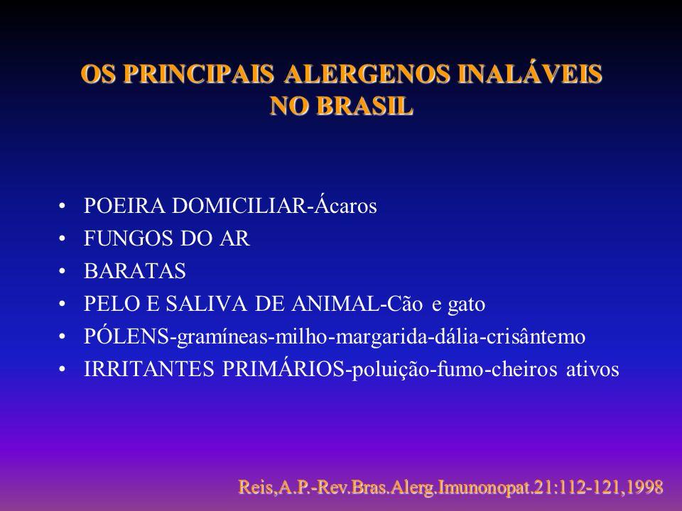 OS PRINCIPAIS ALERGENOS INALÁVEIS NO BRASIL