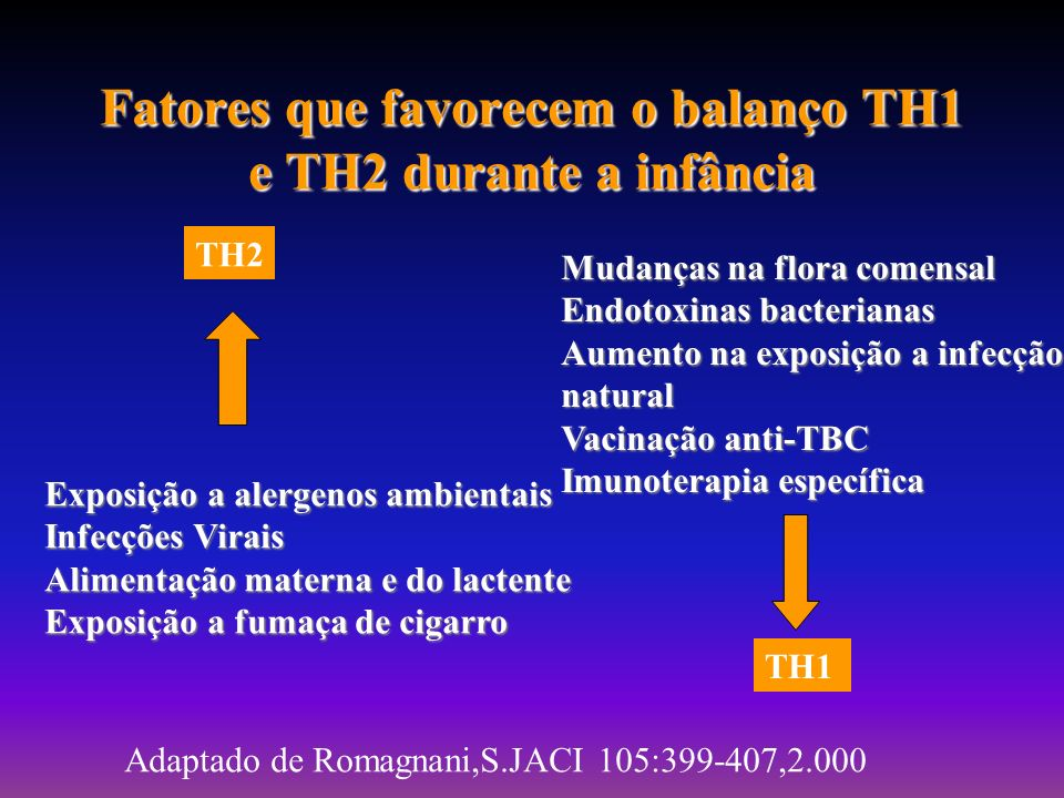 Fatores que favorecem o balanço TH1 e TH2 durante a infância