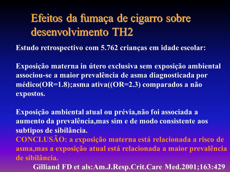 Efeitos da fumaça de cigarro sobre desenvolvimento TH2