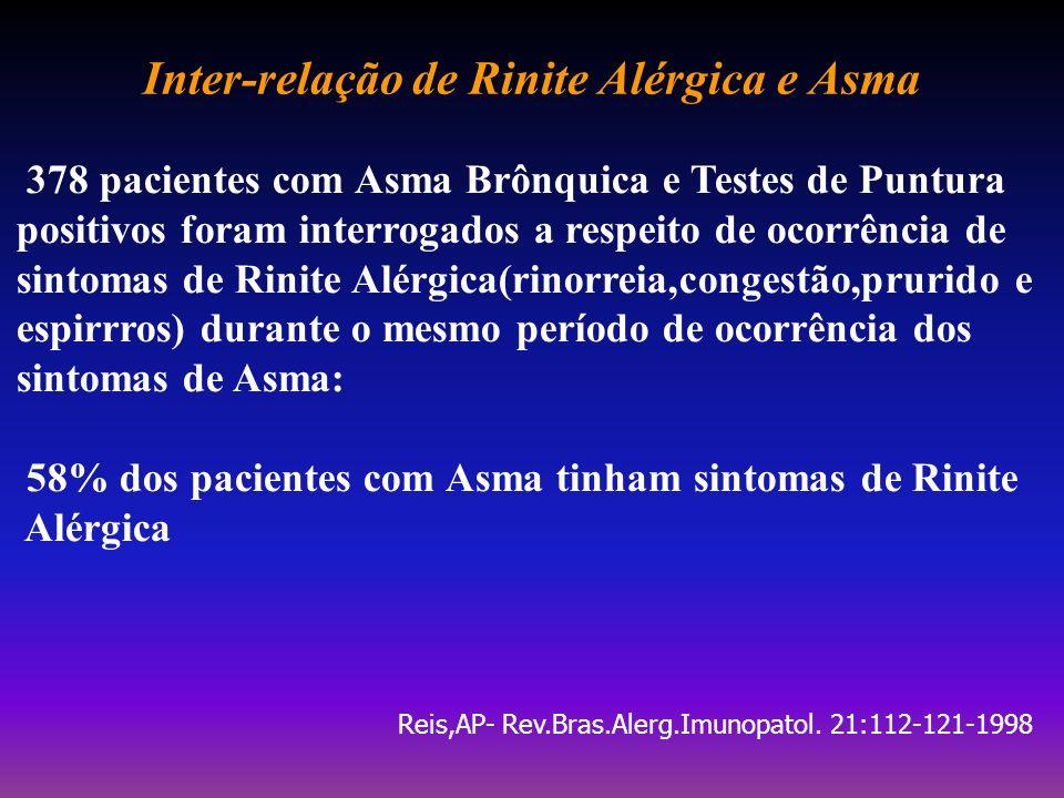 Inter-relação de Rinite Alérgica e Asma