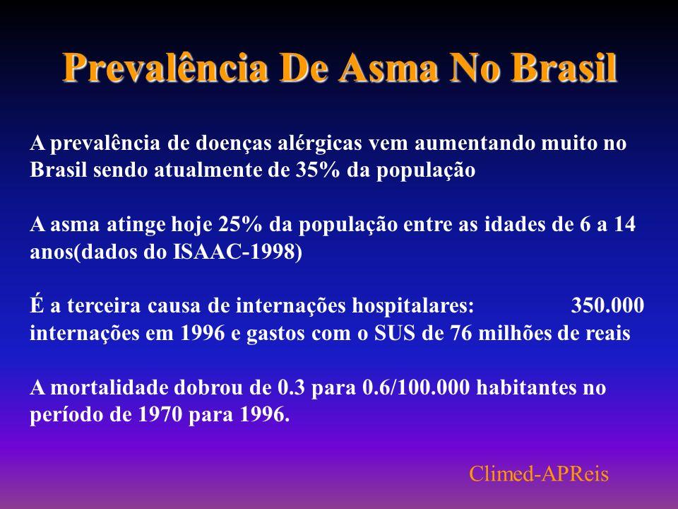 Prevalência De Asma No Brasil