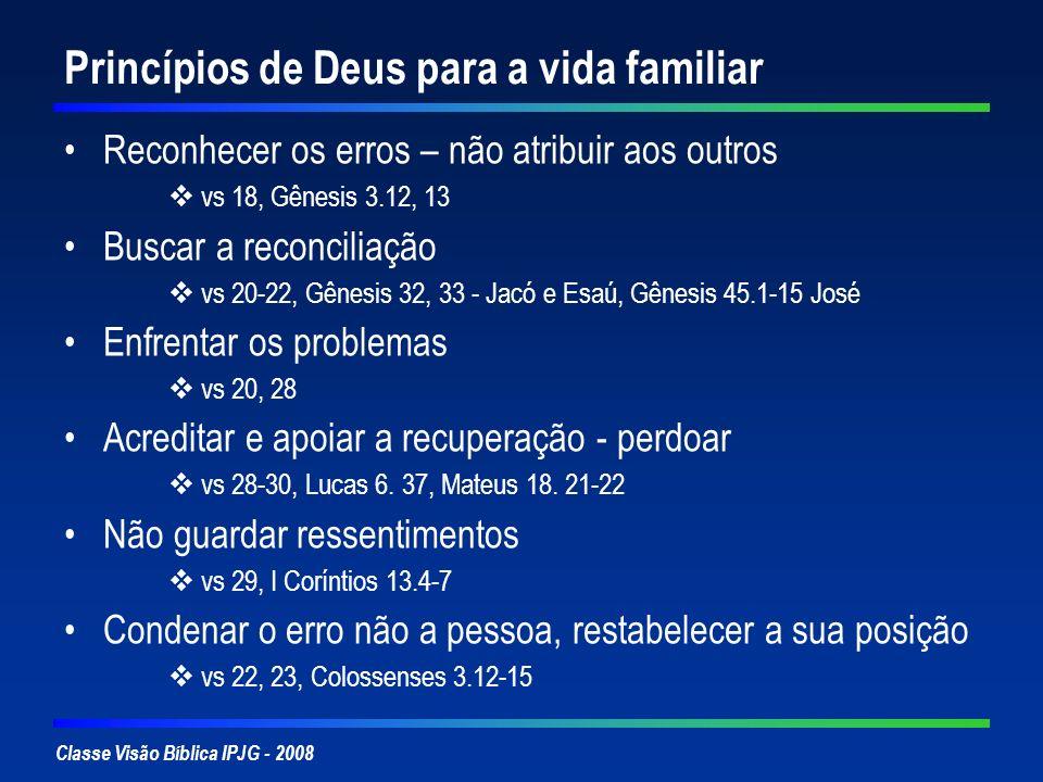 Princípios de Deus para a vida familiar