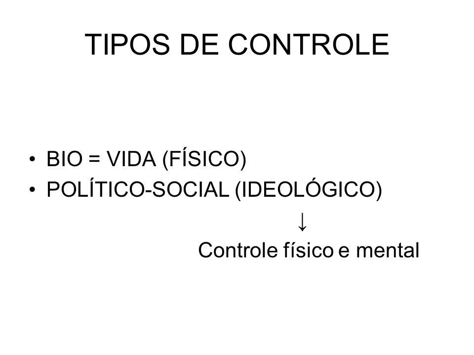TIPOS DE CONTROLE BIO = VIDA (FÍSICO) POLÍTICO-SOCIAL (IDEOLÓGICO) ↓
