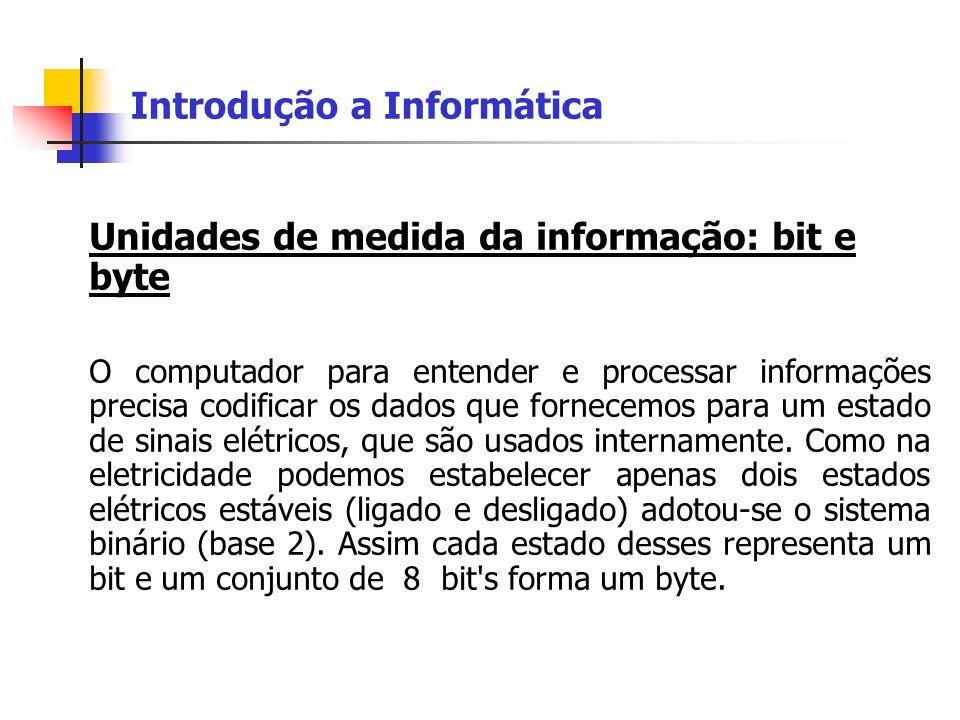 Introdução a Informática
