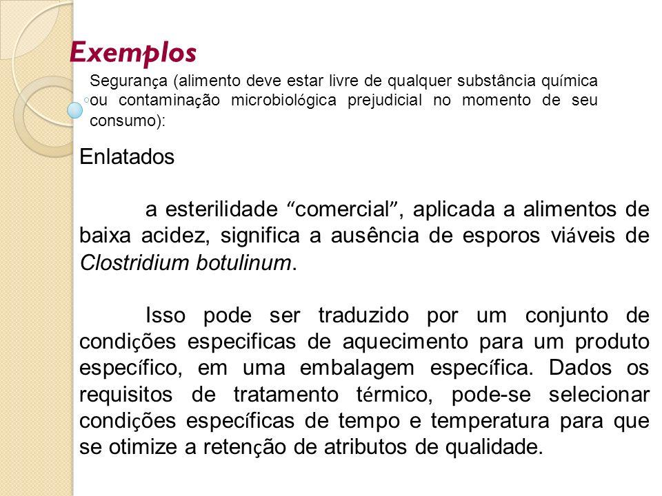 Exemplos Enlatados.
