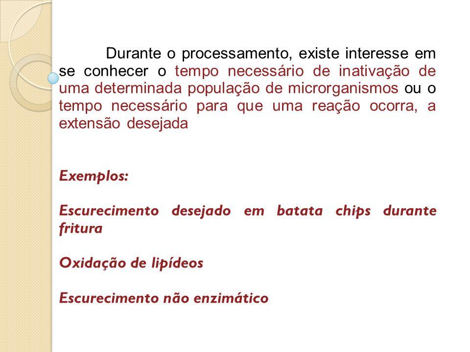 Escurecimento desejado em batata chips durante fritura
