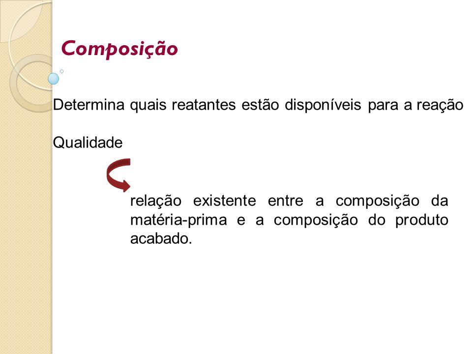 Composição Determina quais reatantes estão disponíveis para a reação