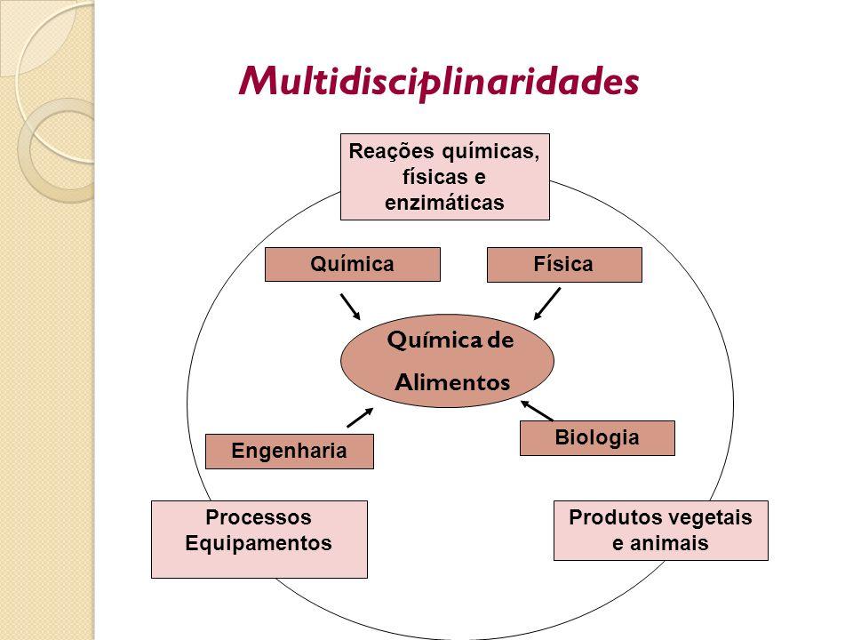 Multidisciplinaridades