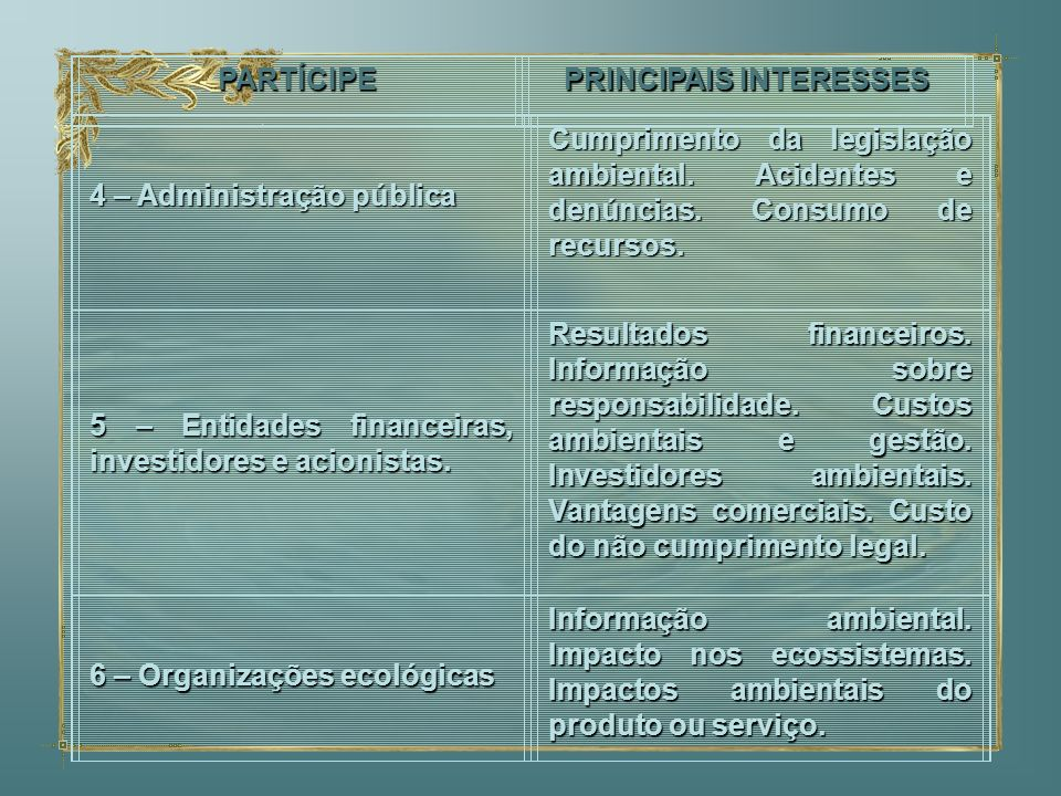 PRINCIPAIS INTERESSES