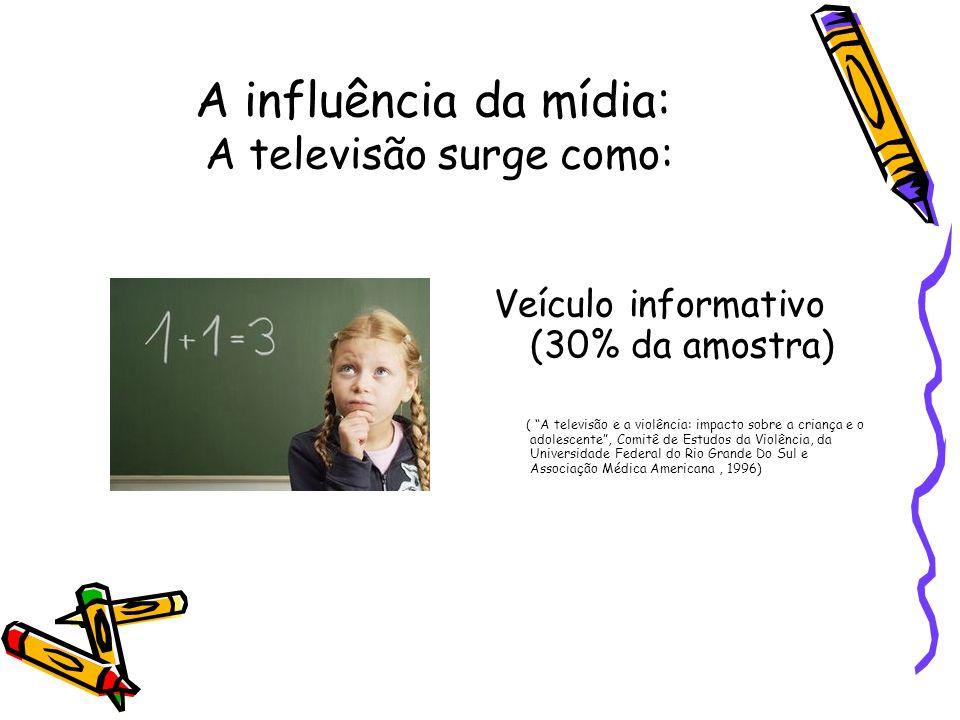 A influência da mídia: A televisão surge como: