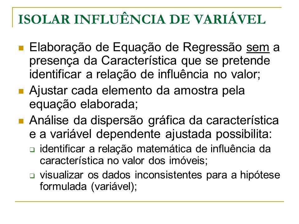ISOLAR INFLUÊNCIA DE VARIÁVEL