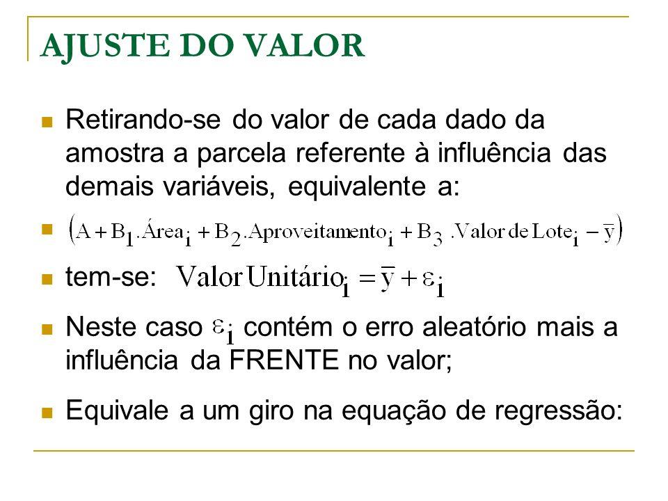 AJUSTE DO VALOR Retirando-se do valor de cada dado da amostra a parcela referente à influência das demais variáveis, equivalente a: