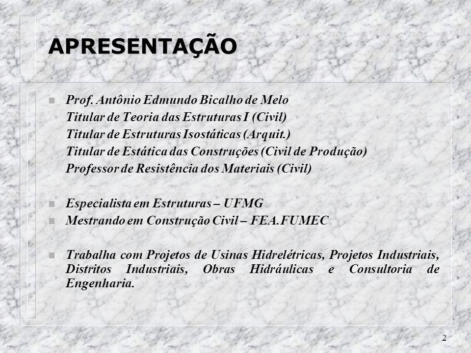 APRESENTAÇÃO Prof. Antônio Edmundo Bicalho de Melo