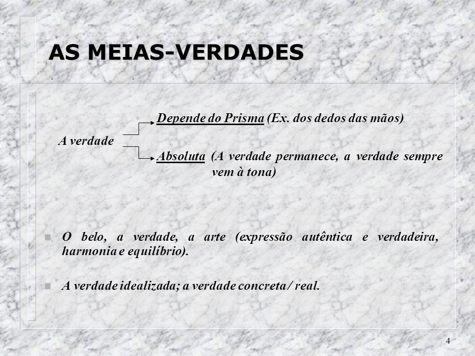 AS MEIAS-VERDADES Depende do Prisma (Ex. dos dedos das mãos)