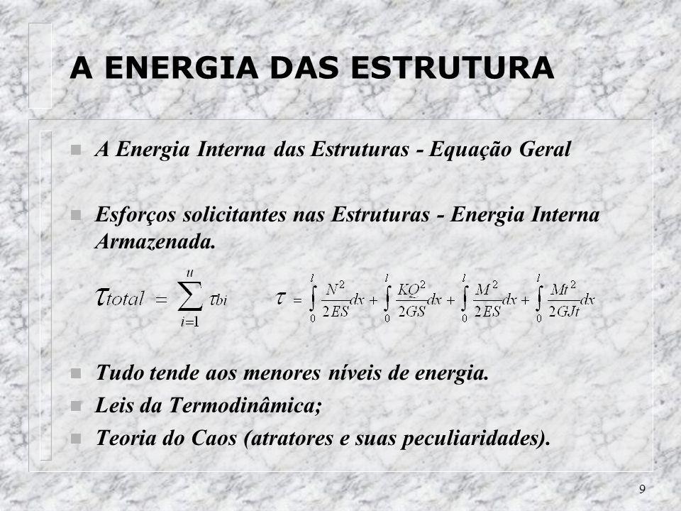A ENERGIA DAS ESTRUTURA