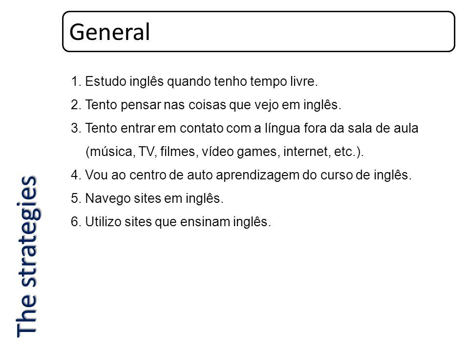 The strategies General 1. Estudo inglês quando tenho tempo livre.