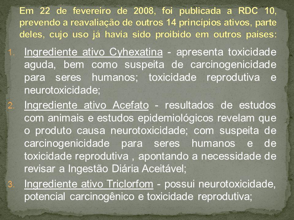 Em 22 de fevereiro de 2008, foi publicada a RDC 10, prevendo a reavaliação de outros 14 princípios ativos, parte deles, cujo uso já havia sido proibido em outros países:
