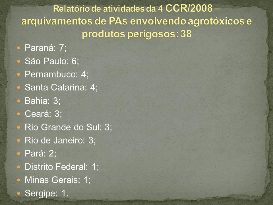 Relatório de atividades da 4 CCR/2008 – arquivamentos de PAs envolvendo agrotóxicos e produtos perigosos: 38