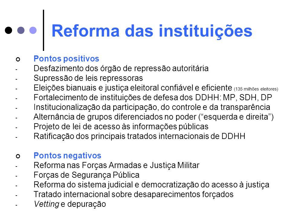 Reforma das instituições