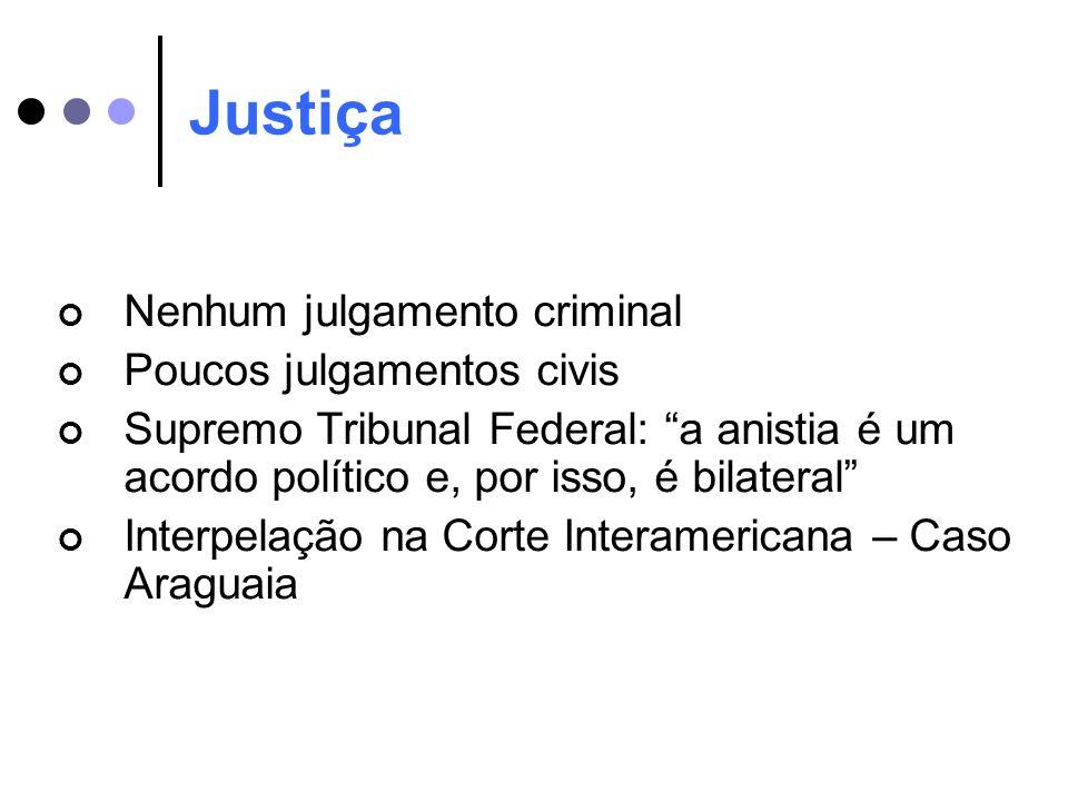 Justiça Nenhum julgamento criminal Poucos julgamentos civis