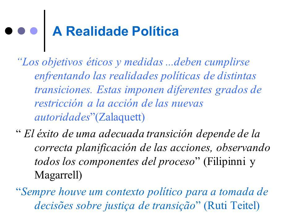 A Realidade Política