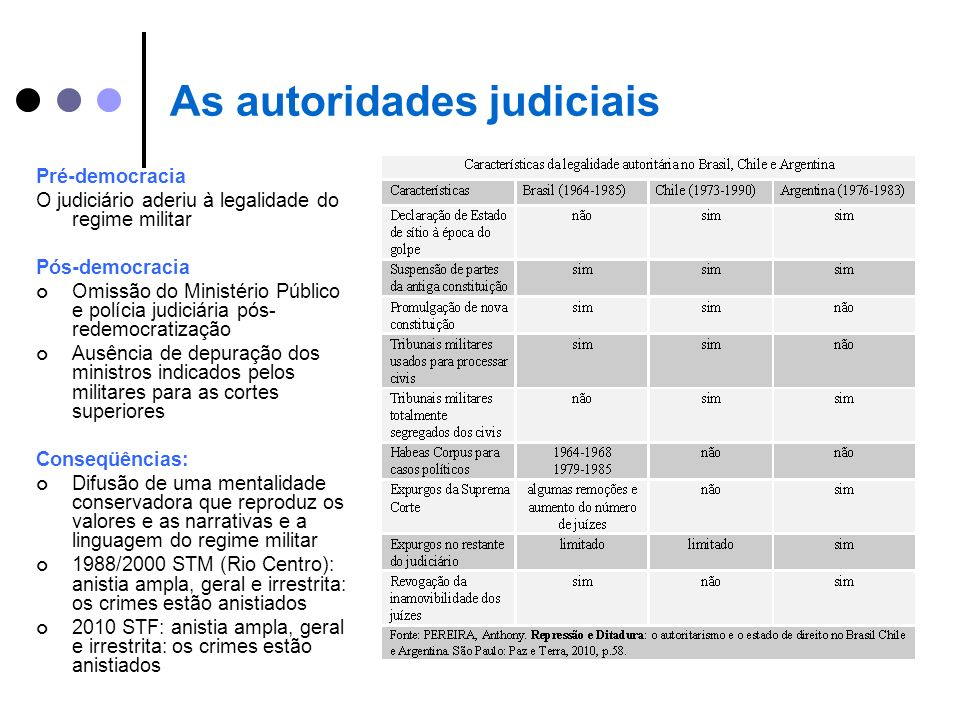 As autoridades judiciais