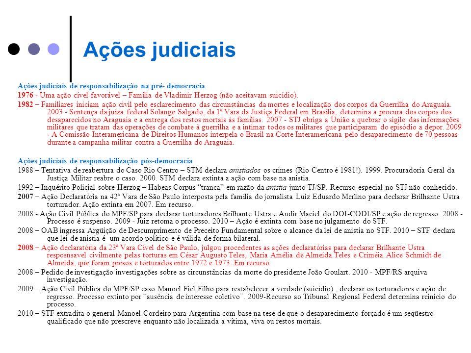 Ações judiciais Ações judiciais de responsabilização na pré- democracia.