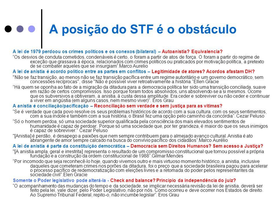 A posição do STF é o obstáculo