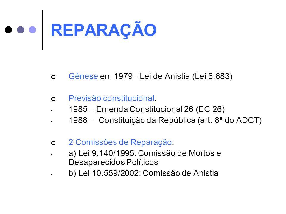 REPARAÇÃO Gênese em 1979 - Lei de Anistia (Lei 6.683)