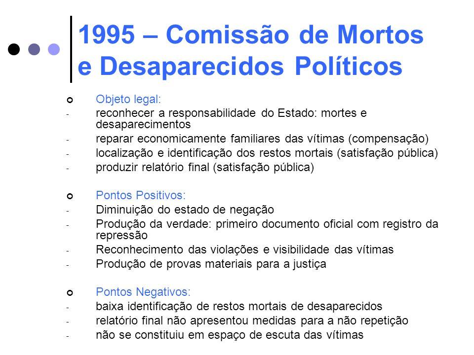 1995 – Comissão de Mortos e Desaparecidos Políticos