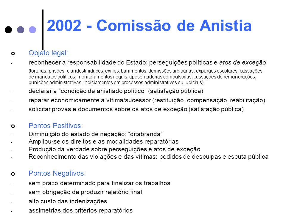 2002 - Comissão de Anistia Objeto legal: Pontos Positivos: