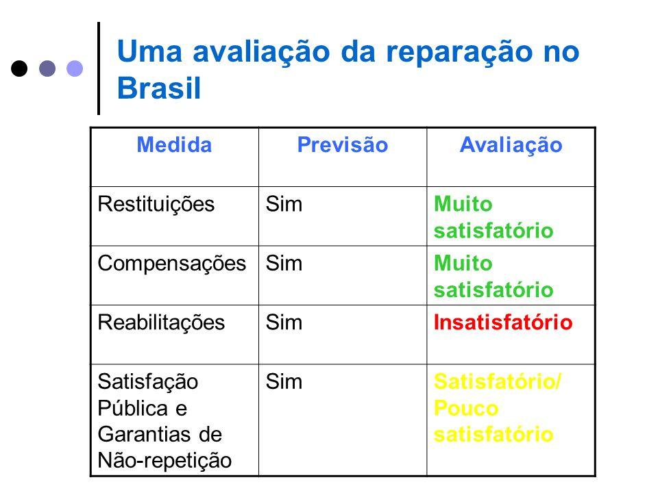 Uma avaliação da reparação no Brasil
