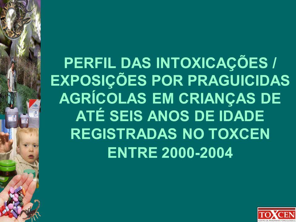 PERFIL DAS INTOXICAÇÕES / EXPOSIÇÕES POR PRAGUICIDAS AGRÍCOLAS EM CRIANÇAS DE ATÉ SEIS ANOS DE IDADE REGISTRADAS NO TOXCEN ENTRE 2000-2004