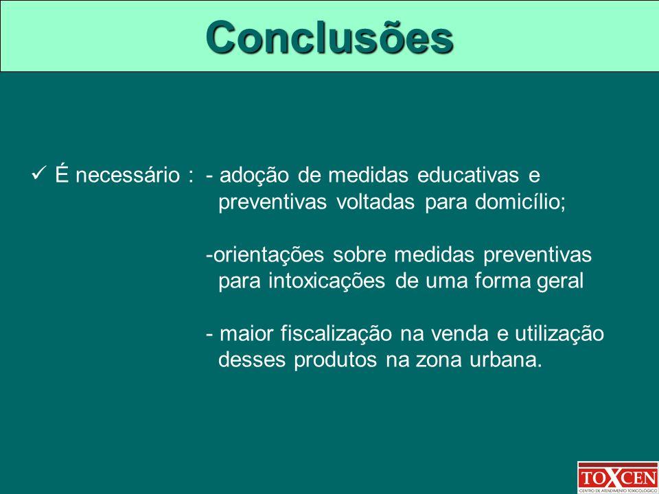 Conclusões É necessário : - adoção de medidas educativas e