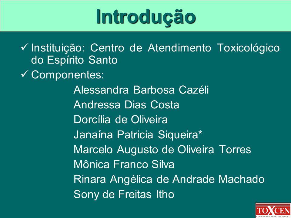 Introdução Instituição: Centro de Atendimento Toxicológico do Espírito Santo. Componentes: Alessandra Barbosa Cazéli.