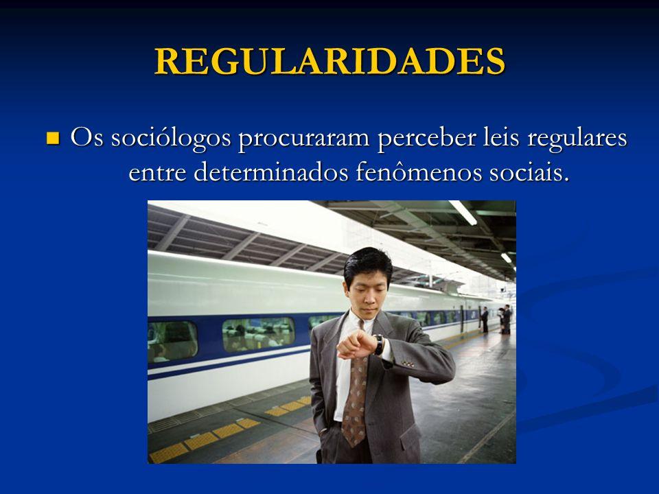 REGULARIDADES Os sociólogos procuraram perceber leis regulares entre determinados fenômenos sociais.