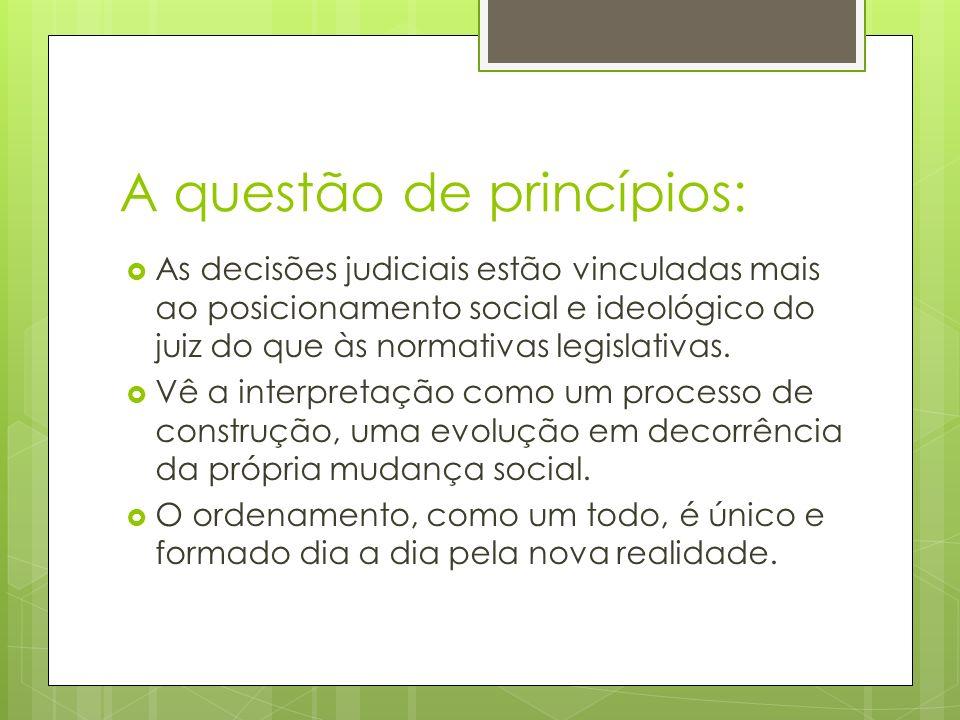 A questão de princípios: