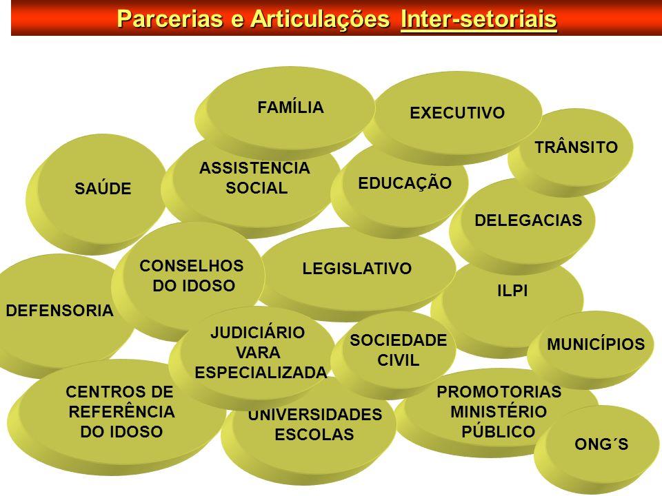 Parcerias e Articulações Inter-setoriais
