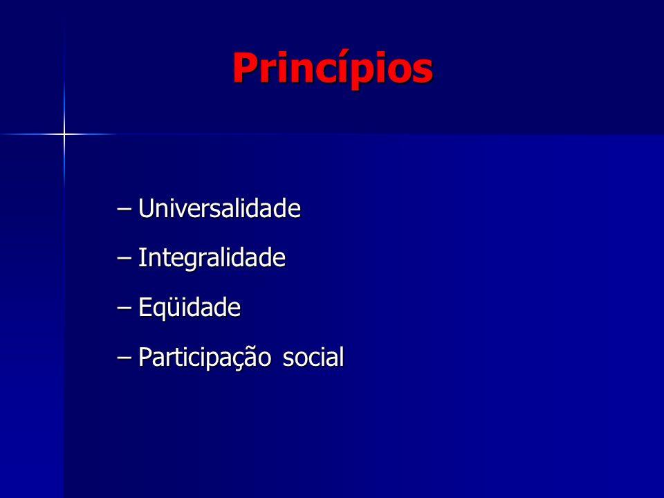 Princípios Universalidade Integralidade Eqüidade Participação social