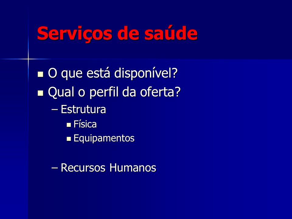 Serviços de saúde O que está disponível Qual o perfil da oferta