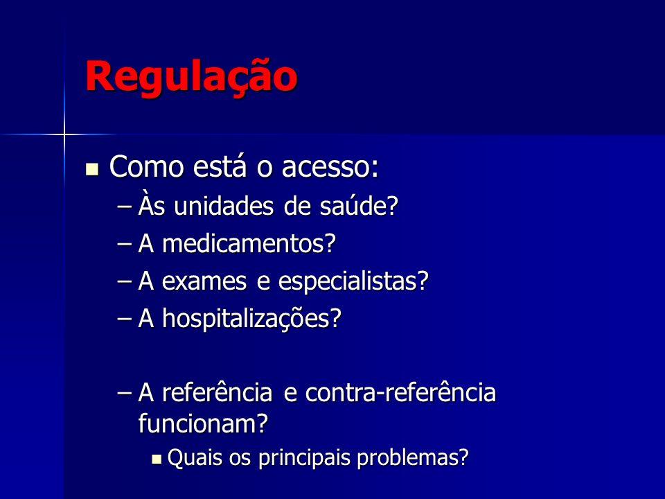 Regulação Como está o acesso: Às unidades de saúde A medicamentos