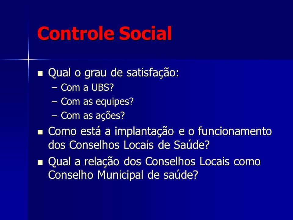 Controle Social Qual o grau de satisfação: