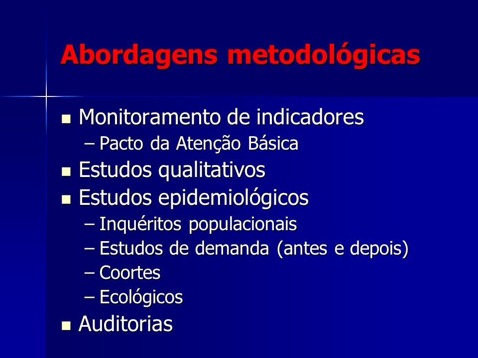 Abordagens metodológicas
