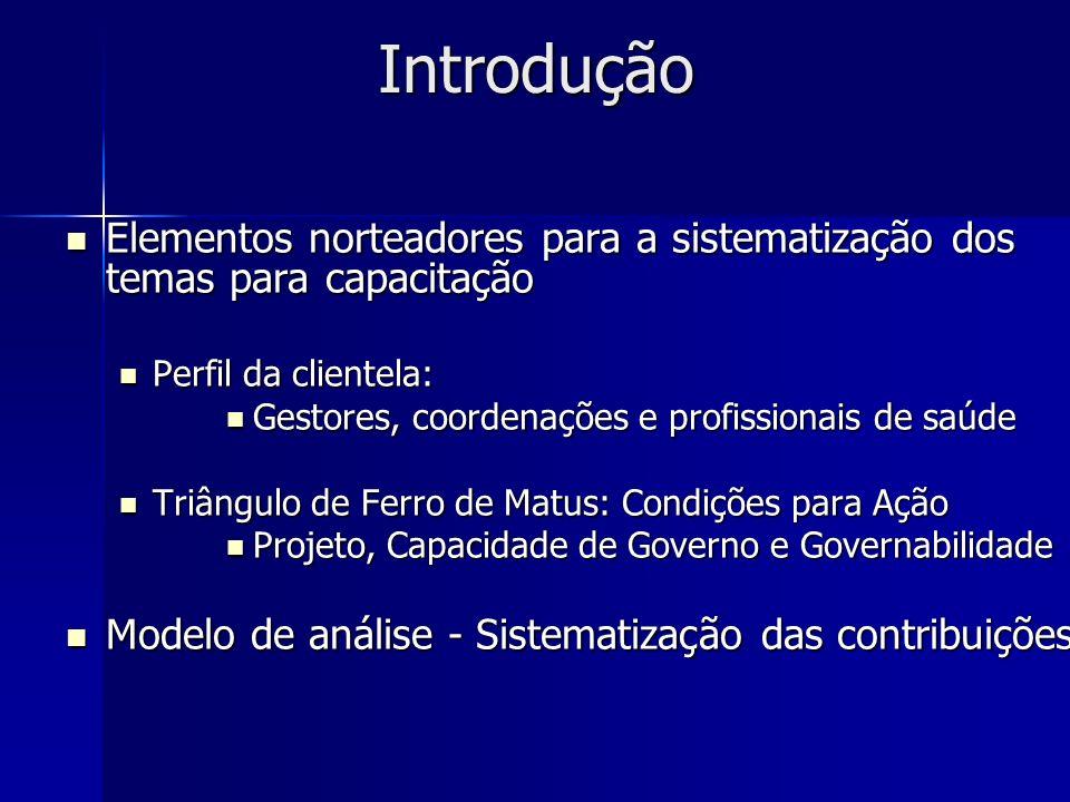 Introdução Elementos norteadores para a sistematização dos temas para capacitação. Perfil da clientela: