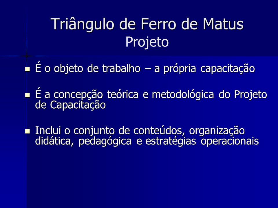 Triângulo de Ferro de Matus Projeto