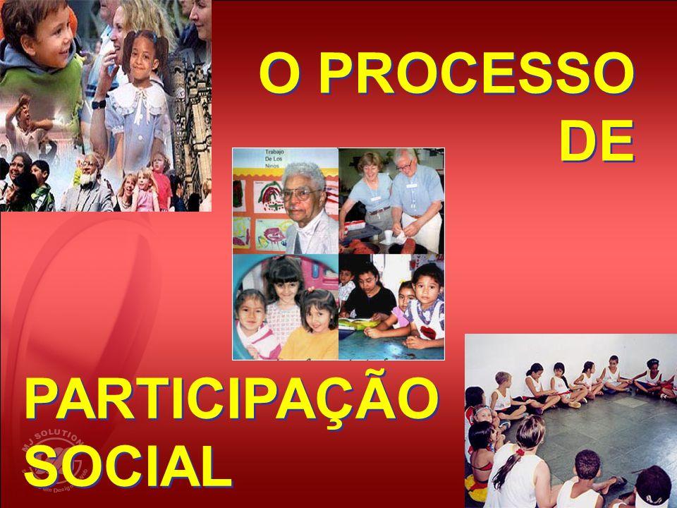 O PROCESSO DE PARTICIPAÇÃO SOCIAL