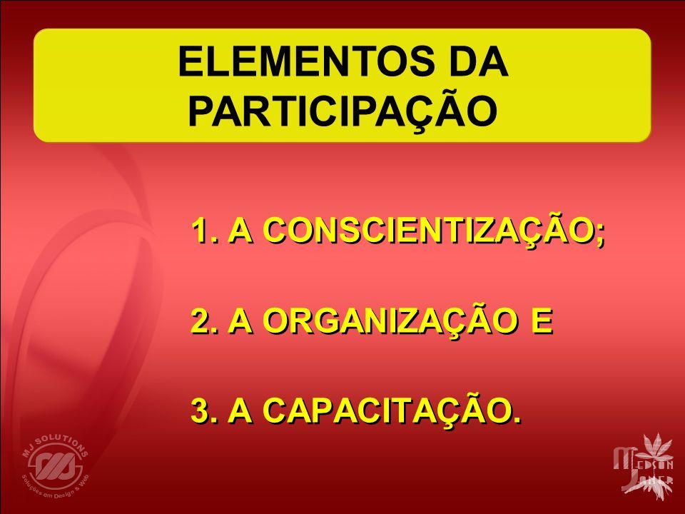 1. A CONSCIENTIZAÇÃO; 2. A ORGANIZAÇÃO E 3. A CAPACITAÇÃO.